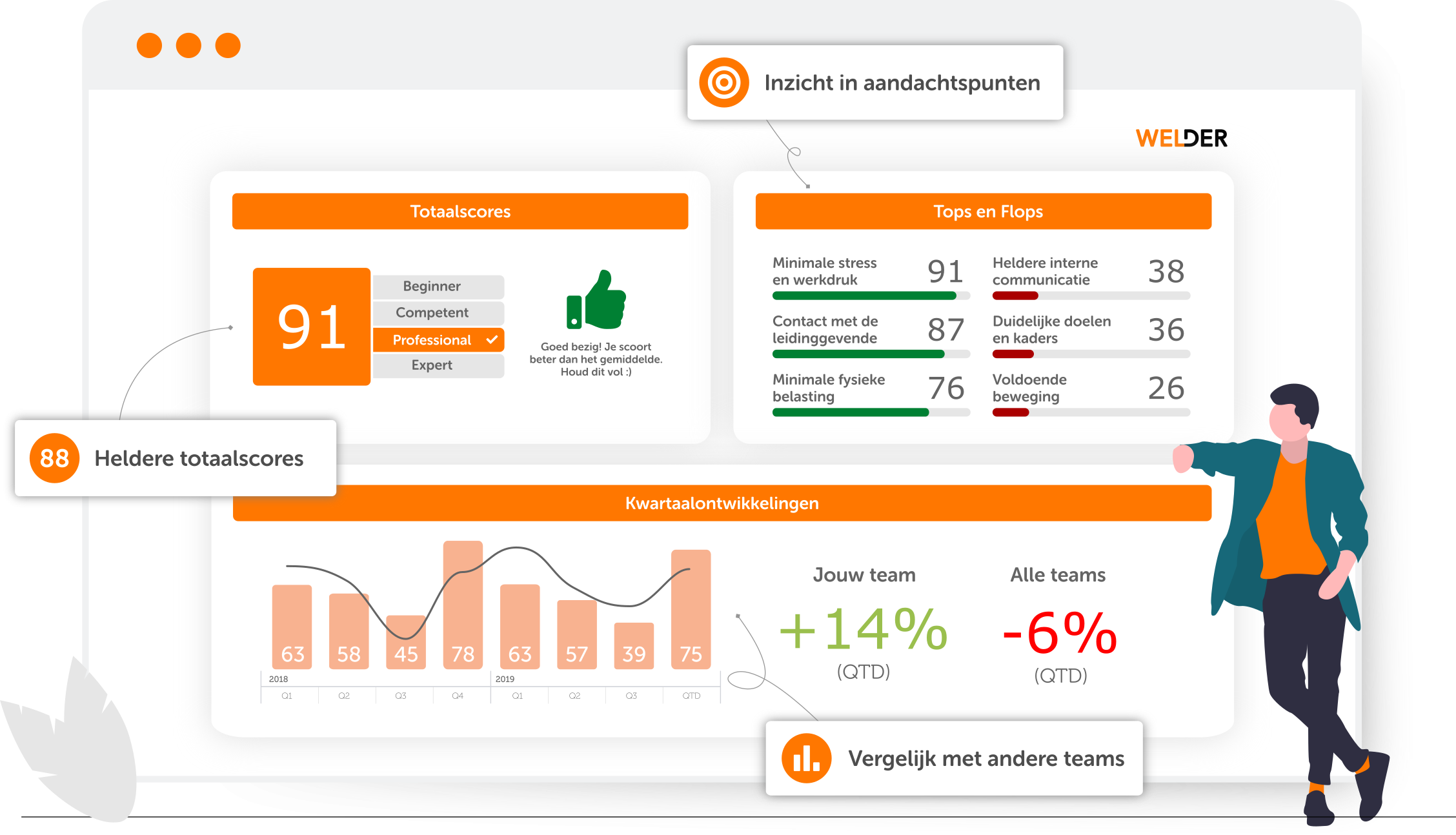 My Survey Dashboard1
